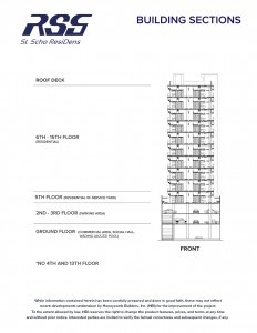 RSG St. Scho ResiDens Building Section